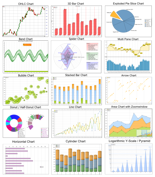 chart_collection_large